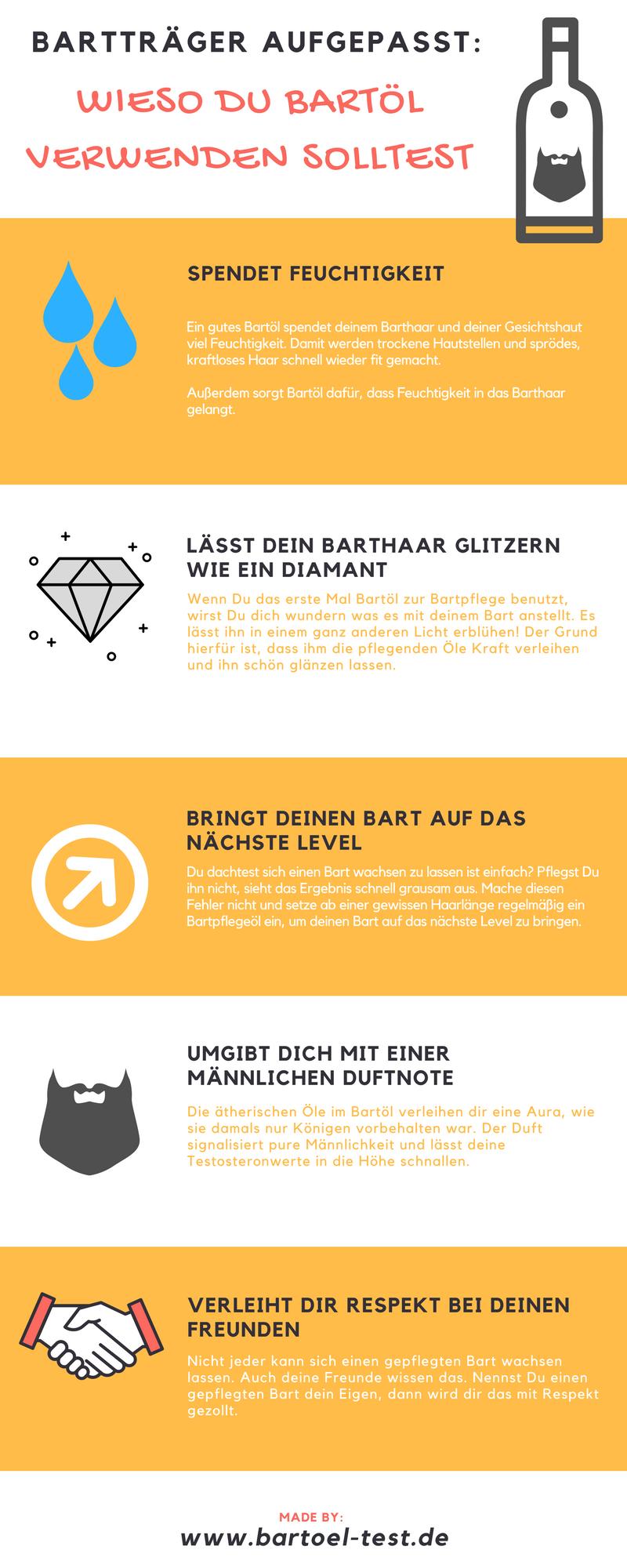 Infografik: Wieso Du Bartöl verwenden solltest